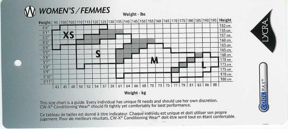 size chart, https://huffygirl.wordpress.com, © Huffygirl 2014